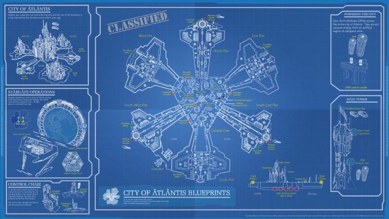 City of Atlantis Blueprints (GateBuilder)