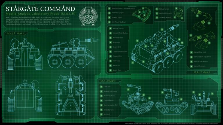 M.A.L.P. Blueprint (GateBuilder)