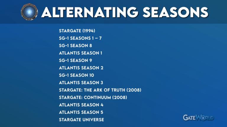 Stargate Watch Order: Alternating Seasons