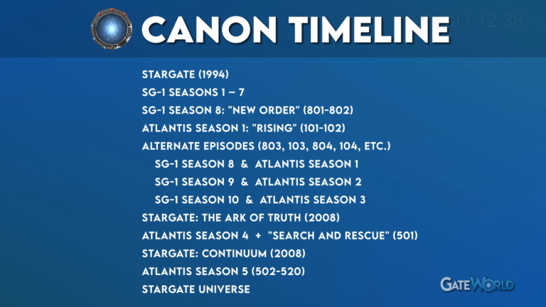 Stargate Watch Order: Canon Timeline